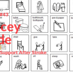 Aphasia Support After Stroke